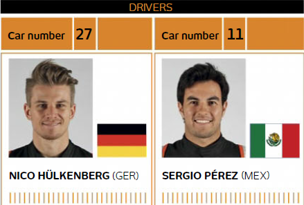 Force India Drivers