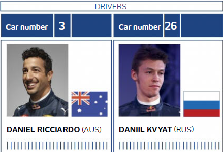RBR Drivers