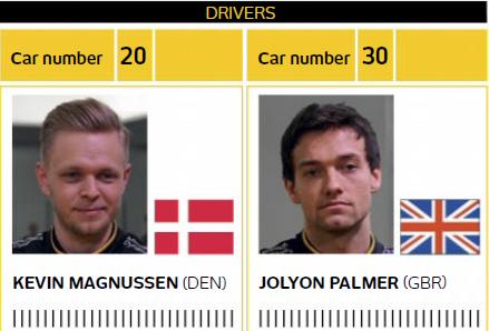 RSFO - Drivers