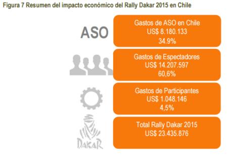 impacto-economico