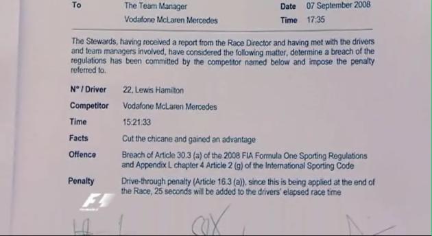 Lewis Hamilton's penalty